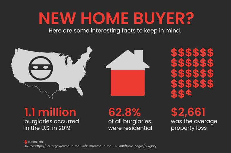 new homebuyer interesting facts